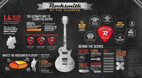 دانلود تریلر بازی Rocksmith 2014 Edition Gamescom 2013